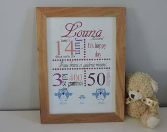 Personalized OWL birth family poster