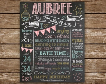 Second Birthday Chalkboard, 2nd Birthday Chalkboard, Printable Chalk Poster, 2nd Birthday Sign, Custom Colors and/or Theme