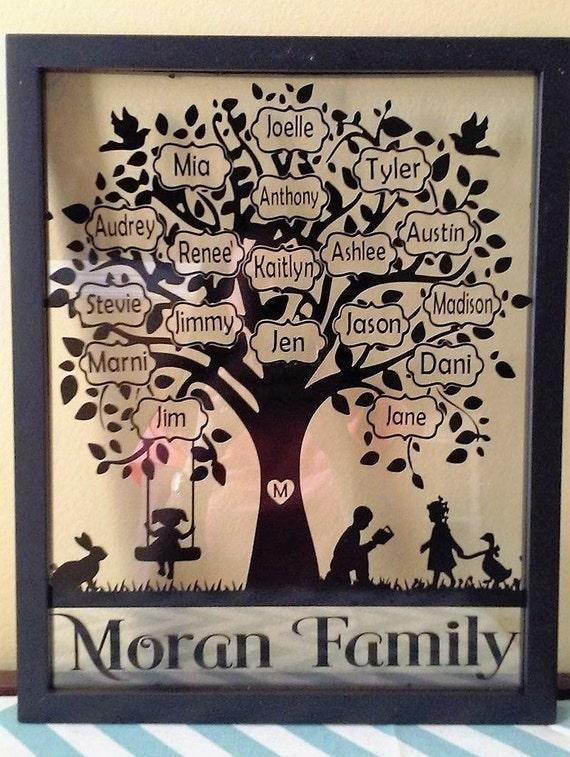 Etiqueta de la pared del árbol genealógico. Arte de la pared
