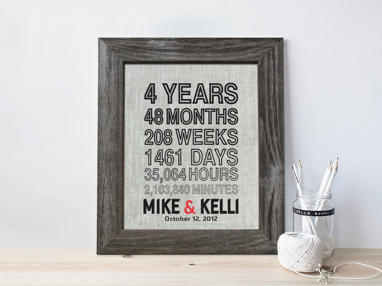 Mens Wedding Anniversary Gifts: 4th Anniversary Gift For Men Fourth Wedding Anniversary