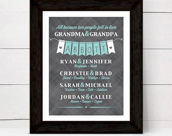 50th anniversary gift for parents anniversary gift 50 year anniversary, 50th wedding anniversary gift for Grandparent gifts, Christmas gift