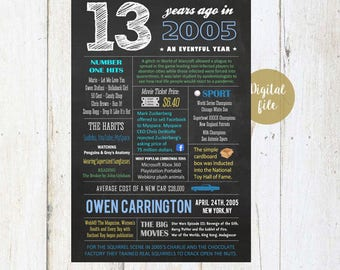 Personalized  13th birthday gift idea for boy boyfriend best son best brother son in law - What happened 2005 birthday sign - DIGITAL FILE