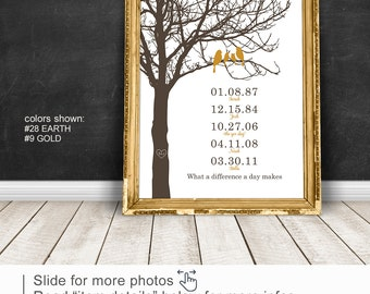 New Parent Gift, What a difference a day makes art PRINT/CANVAS/DIGITAL, Family Tree Wall Art, Birthday Gifts for Mom, Family birth dates