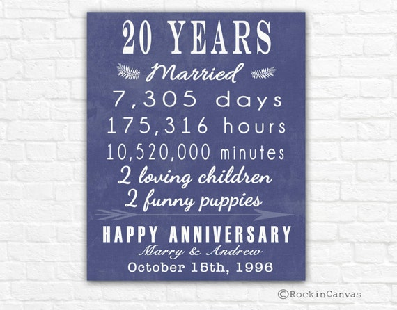 Twentieth Wedding Anniversary Gifts: 20th Anniversary Gift Sign Print Personalized Art Canvas 20