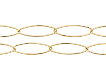 14Kt Gold Filled 17x5.5mm Oval Cable Chain/PaperClip Chain - 20ft Made in USA Lowest price wholesale quantity (5440-20)/1