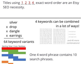 Etsy Keyword Ranking Spreadsheet - Discover Most Popular Tags on Etsy, Most Searched Words on Etsy, Popular Etsy Tags Title Generator Finder