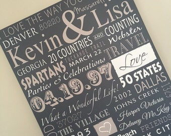 custom family name sign great addition for a family gallery wall wedding or anniversary gift our memories word art personalized gift