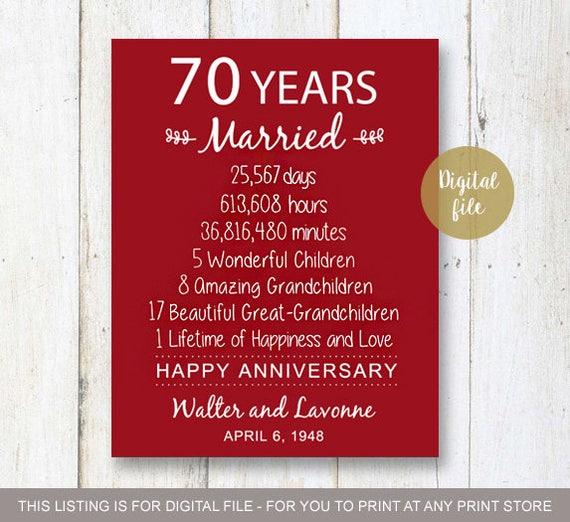 70 anniversary gifts year