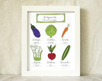"Food Illustration Print ""Summer Vegetables 2"" - Kitchen Wall Art Print 8x10 Eggplant Artichoke Carott Beet Fenel cucumber"