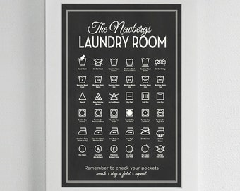 CUSTOMIZABLE Laundry Symbols print -  Personalize, Guide To Procedures, Care Procedures, Laundry Guide, Reference, Rules, Sign