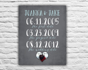 First Anniversary Gift, Special Dates Wall Art Print, 1st Anniversary Gift for Wife, Photo Wedding Print, Home Decor, Bridal Shower Gift