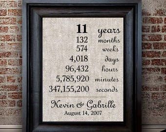 11 Year Anniversary Gift | 11th Wedding Anniversary Gift for Husband | Gift for Wife |  11 Years Together | Years Months Weeks Days Hours