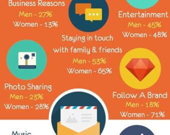 Infographic|Infographics|Baby Infographic|Wedding Infographic|Infographic Poster|Custom Infographic|Infographic Baby|Infographic Wedding