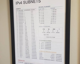 IPv4 Subnet Poster, IT Professional Art Poster