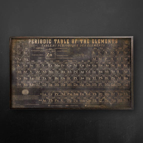 Periodic table print vintage periodic table of elements urtaz Gallery