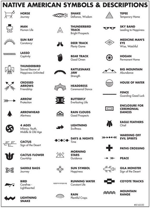 Bien connu Jeu de timbres en cuir symbole amérindien 43 outils & PF67