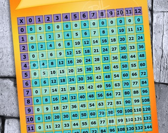 Multiplication Chart Poster Print
