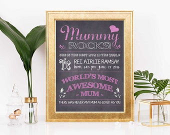 Customised Mum/Mom Mother's Day Chalkboard Poster