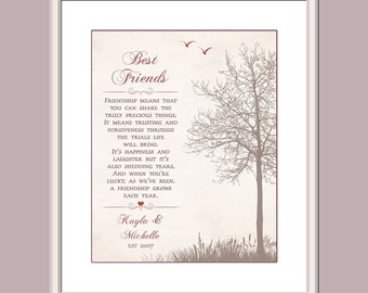 Christmas Gift For Friend - Best Friend Gift - Custom Gift For Best Friend - Personalized Friend Gift - Friend Birthday Gift Friend Poem