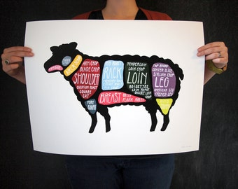 """Lamb Butcher Diagram - EXTRA LARGE-  """"Use Every Part of the Lamb"""" cuts of lamb poster"""