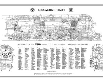 "Southern Pacific ""Daylight Express"" GS-2 4-8-4 Steam Locomotive Chart"