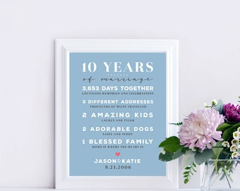 10 Year Anniversary Gift, 10th Anniversary Gift, Wedding Anniversary, Gift for Wife or Husband Personalized Anniversary