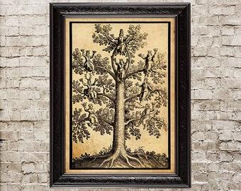 World tree, Yggdrasil, alchemy, pagan, Wiccan, Norse, mythology, alchemy symbol, druid, celtic, nordic myth, Tree of Life, home decor, 197