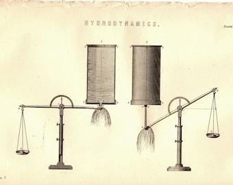 1867 antique hydrodynamics illustration engineering illustration book page book print book plate