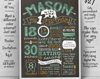 Wild one birthday chalkboard sign -  first birthday chalkboard poster - wild one invitation (sold separately) - we edit u print chalkboard