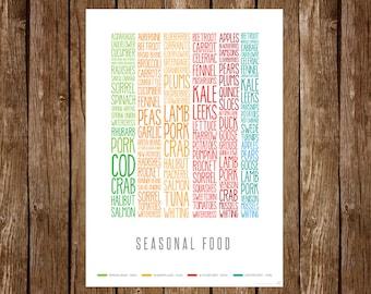 UK Seasonal Food Poster (digital file)