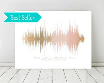 Audiograph Art Print, Personalized Gift, Gift for Women, Gift for Mom, Gift for Her, Gift to a Woman, Rindle Waves, Soundwave, Gift to Mom