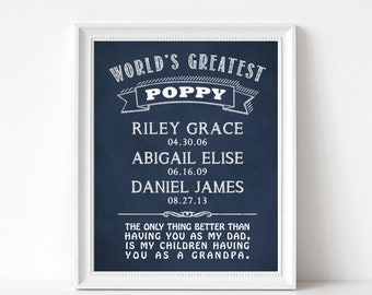 Birthday Day Gift for Grandpa, Personalized Print for Grandfather, Gift from Grandkids, Names Birthdays of Grandchildren