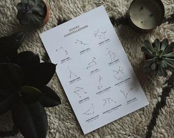 Zodiac Constellations Poster
