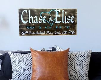 Wedding Established Sign - Family Established Sign - Established Name Sign - Anniversary Gift For Parents - Last Name Established Sign