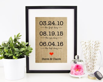 Best Friend Birthday Gift for Her, Birthday Gift For Wife, Gift for Mom, Rustic Birthday, Farmhouse Birthday Gift, Best Day, Red Heart, Love