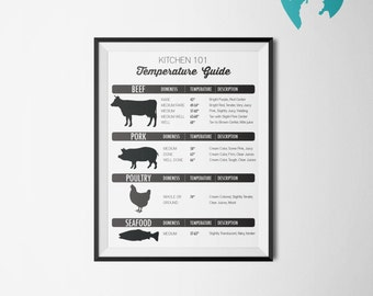 Kitchen Decor - Meat Temperature - Kitchen Art - Printable Art - Housewarming gift - Instant Download