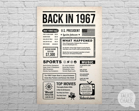 Back in 1967 newspaper style digital poster 50th birthday back in 1967 newspaper style digital poster 50th birthday printable sign 1967 birthday 50th birthday gift 1967 sign 1967 poster bookmarktalkfo Choice Image