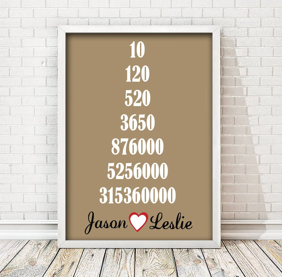 10 year wedding anniversary decorations 10 year anniversary gift gift for anniversary present 1007
