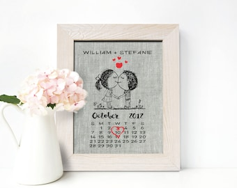 linen anniversary gifts for husband