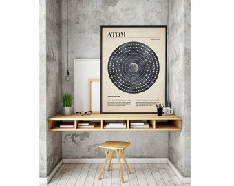 Atom Electron Structure Poster, science art, print, wall decor, 8.5 x 11 in, 12 x 16 in, 20 x 28 in