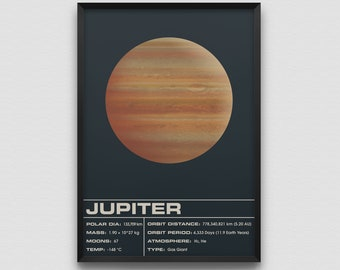 Jupiter Dark Art Print Poster Planet Space Solar System Planets Infographic Galaxy