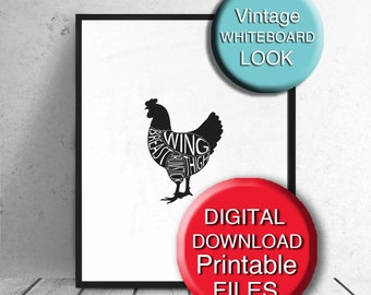 Printable Chicken Meat Cuts Print Butcher Chart Poster 5x7 A4 8x10 11x14 A3 16x20