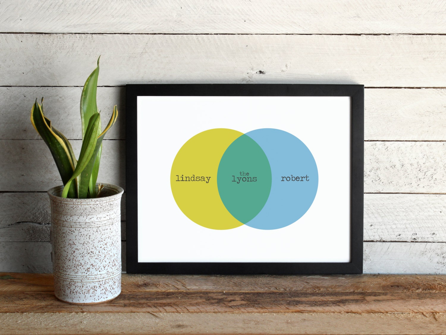 Custom venn diagram poster personalized modern design with zoom pooptronica Gallery