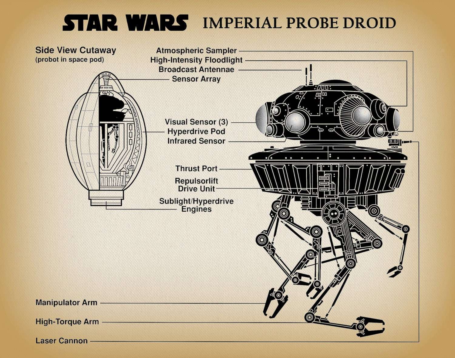 STAR WARS Imperial Probe Droid Blueprint - Schematic Art Print Wall ...