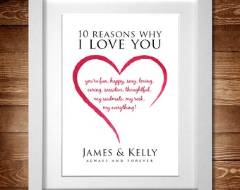 I love you – Word Art Personalised Print* Ideal Valentine A4, A3 or A4 Digital PDF