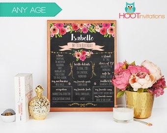 Adult Birthday Chalkboard Sign, 30th Birthday Sign, Chalkboard birthday sign, Birthday Chalkboard poster, Cake Smash Sign, 40th birthday