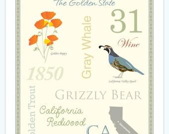"California State Pride Series 11x14"" Poster"