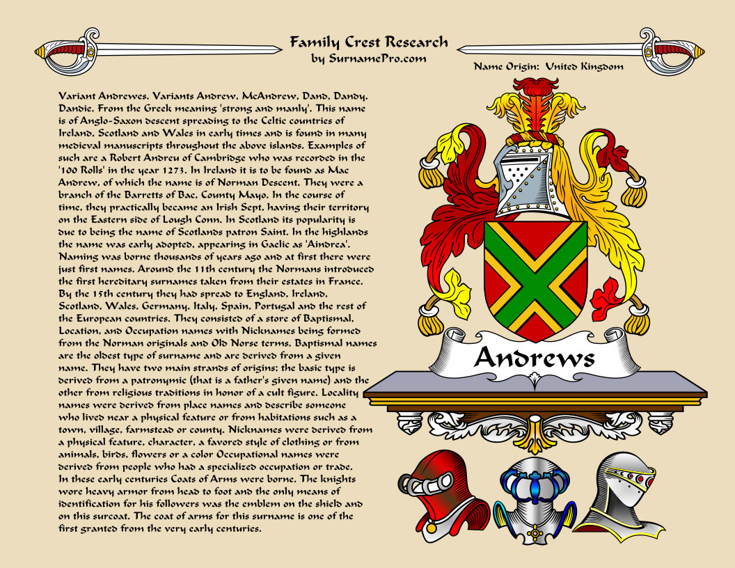Coat Of Arms Family Crest Name History Featuring International
