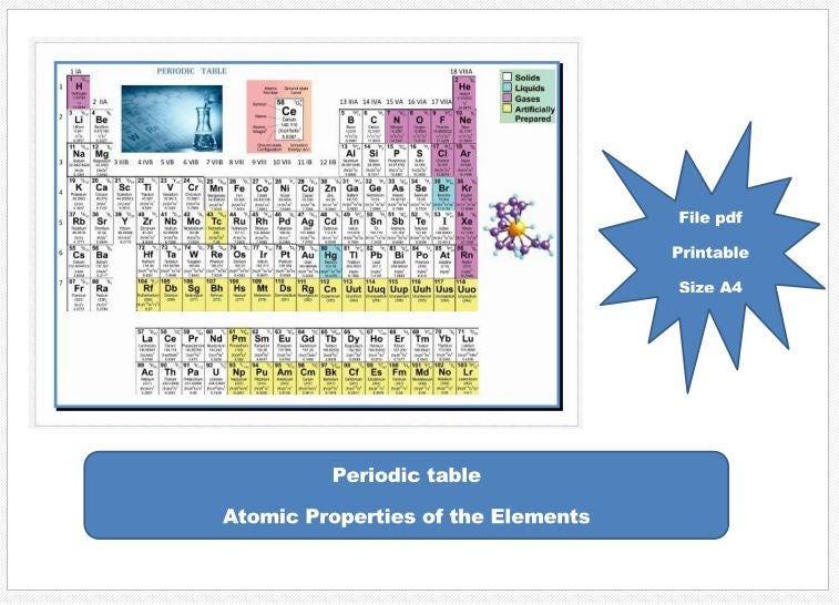 Periodic Table Print Back To School Printable Pdfschool