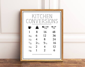 Kitchen Wall Decor, Kitchen Signs, Kitchen Printables, Kitchen Wall Art,  Kitchen Conversion